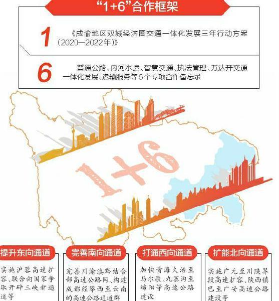 """川渝交通如何先行?""""1+6""""合作框架给出路线图"""