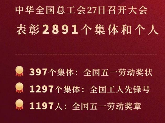 全国2891个集体和个人获五一劳动表彰,四川这些先进集体和个人上榜!''
